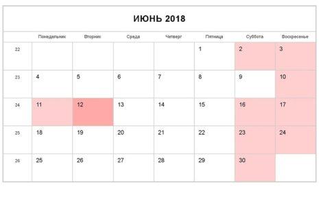 Как отдыхаем в июне 2018 года в России
