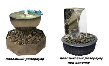 Резервуары