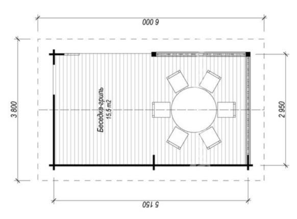 Размеры Площадки